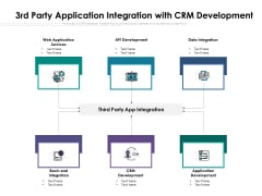 3Rd Party Application Integration With Crm Development Ppt PowerPoint Presentation File Designs PDF