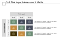 3x3 risk impact assessment matrix ppt powerpoint presentation styles images