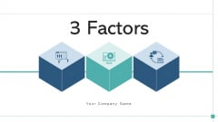 3 Factors Business Research Ppt PowerPoint Presentation Complete Deck