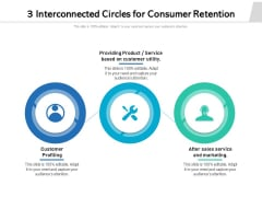 3 Interconnected Circles For Consumer Retention Ppt PowerPoint Presentation Model Icon PDF