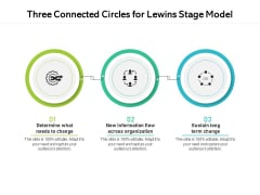 3 Interconnected Circles For Lewins Stage Framework Ppt PowerPoint Presentation File Graphic Tips PDF