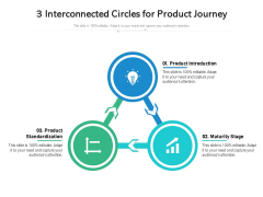 3 Interconnected Circles For Product Journey Ppt PowerPoint Presentation Styles Graphics Download PDF