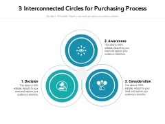 3 Interconnected Circles For Purchasing Process Ppt PowerPoint Presentation Icon Layout PDF