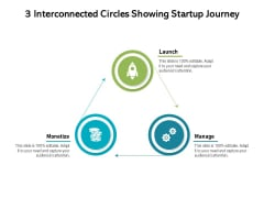 3 Interconnected Circles Showing Startup Journey Ppt PowerPoint Presentation Infographic Template Design Inspiration PDF