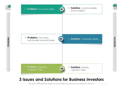 3 Issues And Solutions For Business Investors Ppt PowerPoint Presentation Icon Example PDF