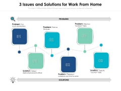 3 Issues And Solutions For Work From Home Ppt PowerPoint Presentation File Summary PDF