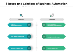 3 Issues And Solutions Of Business Automation Ppt PowerPoint Presentation File Maker PDF