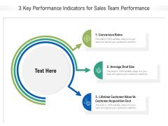 3 Key Performance Indicators For Sales Team Performance Ppt PowerPoint Presentation File Slides PDF