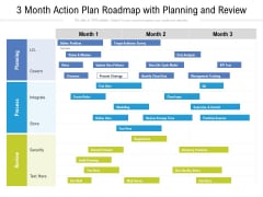 3 Month Action Plan Roadmap With Planning And Review Themes
