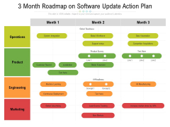3 Month Roadmap On Software Update Action Plan Guidelines