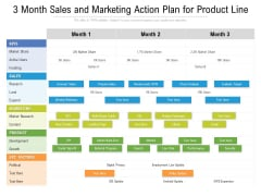 3 Month Sales And Marketing Action Plan For Product Line Demonstration