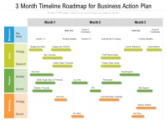 3 Month Timeline Roadmap For Business Action Plan Background