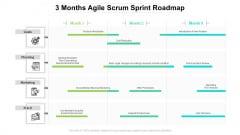 3 Months Agile Scrum Sprint Roadmap Slides