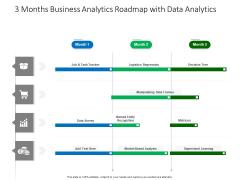 3 Months Business Analytics Roadmap With Data Analytics Structure