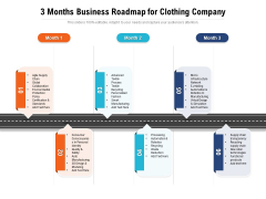 3 Months Business Roadmap For Clothing Company Ideas