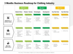 3 Months Business Roadmap For Clothing Industry Portrait