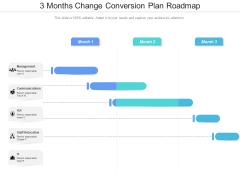 3 Months Change Conversion Plan Roadmap Portrait