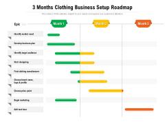 3 Months Clothing Business Setup Roadmap Brochure