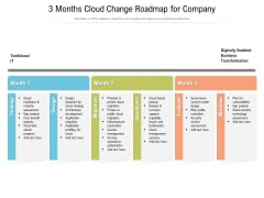 3 Months Cloud Change Roadmap For Company Download
