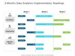 3 Months Data Analytics Implementation Roadmap Elements