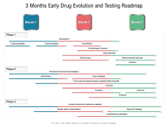3 Months Early Drug Evolution And Testing Roadmap Graphics