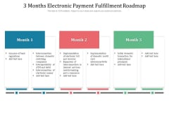 3 Months Electronic Payment Fulfillment Roadmap Portrait