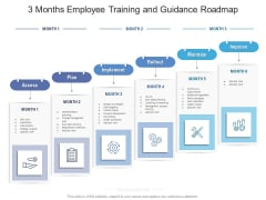 3 Months Employee Training And Guidance Roadmap Diagrams