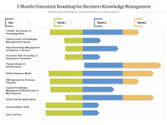 3 Months Execution Roadmap For Business Knowledge Management Template