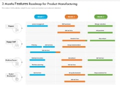 3 Months Features Roadmap For Product Manufacturing Clipart