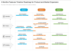 3 Months Features Timeline Roadmap For Product And Market Expansion Information