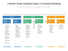 3 Months Goods Integrated Design To Production Roadmap Graphics