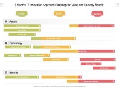 3 Months IT Innovation Approach Roadmap For Value And Security Benefit Pictures