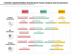 3 Months Implementation Roadmap For Issues Analysis And Governance Template
