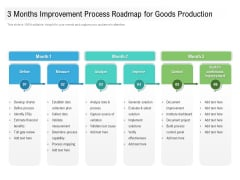 3 Months Improvement Process Roadmap For Goods Production Background