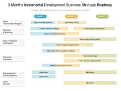 3 Months Incremental Development Business Strategic Roadmap Template