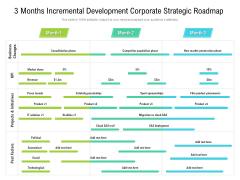 3 Months Incremental Development Corporate Strategic Roadmap Slides
