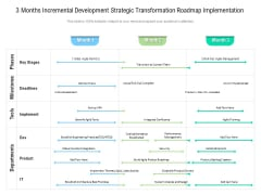 3 Months Incremental Development Strategic Transformation Roadmap Implementation Portrait