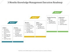 3 Months Knowledge Management Execution Roadmap Mockup