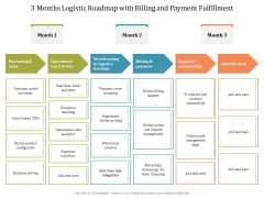 3 Months Logistic Roadmap With Billing And Payment Fulfillment Template