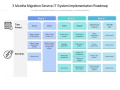 3 Months Migration Service IT System Implementation Roadmap Brochure