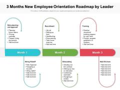 3 Months New Employee Orientation Roadmap By Leader Formats