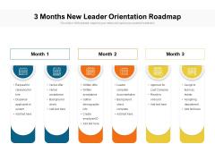 3 Months New Leader Orientation Roadmap Topics