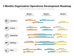 3 Months Organization Operations Development Roadmap Download