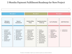 3 Months Payment Fulfillment Roadmap For New Project Clipart