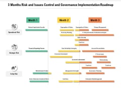 3 Months Risk And Issues Control And Governance Implementation Roadmap Diagrams