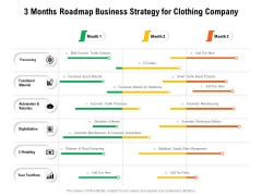 3 Months Roadmap Business Strategy For Clothing Company Icons