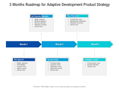 3 Months Roadmap For Adaptive Development Product Strategy Clipart