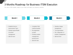 3 Months Roadmap For Business ITSM Execution Infographics