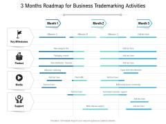 3 Months Roadmap For Business Trademarking Activities Guidelines