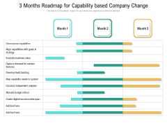 3 Months Roadmap For Capability Based Company Change Portrait